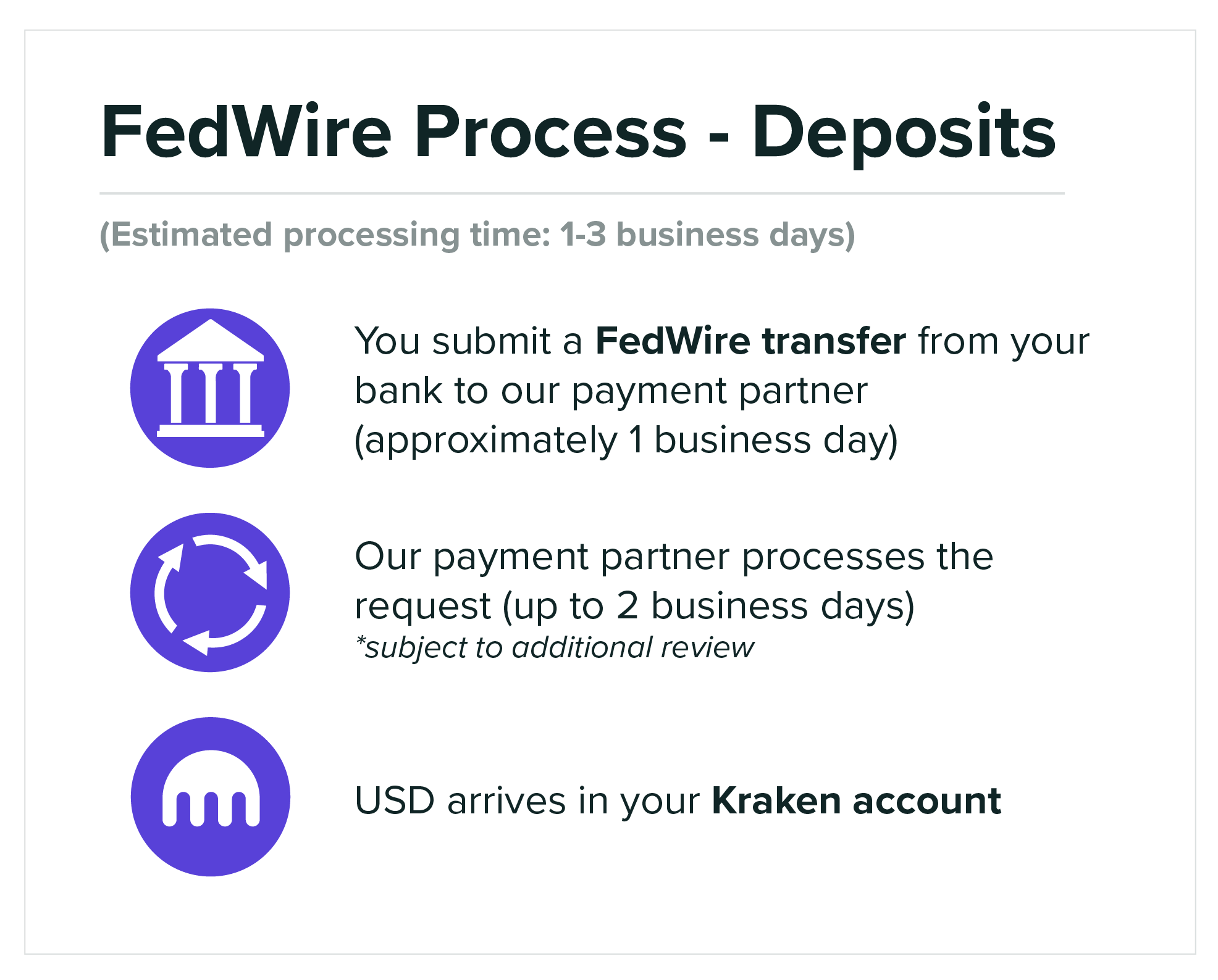 How to deposit USD via 'Normal' US domestic wire and ACH ... Us Bank Wiring Instructions on