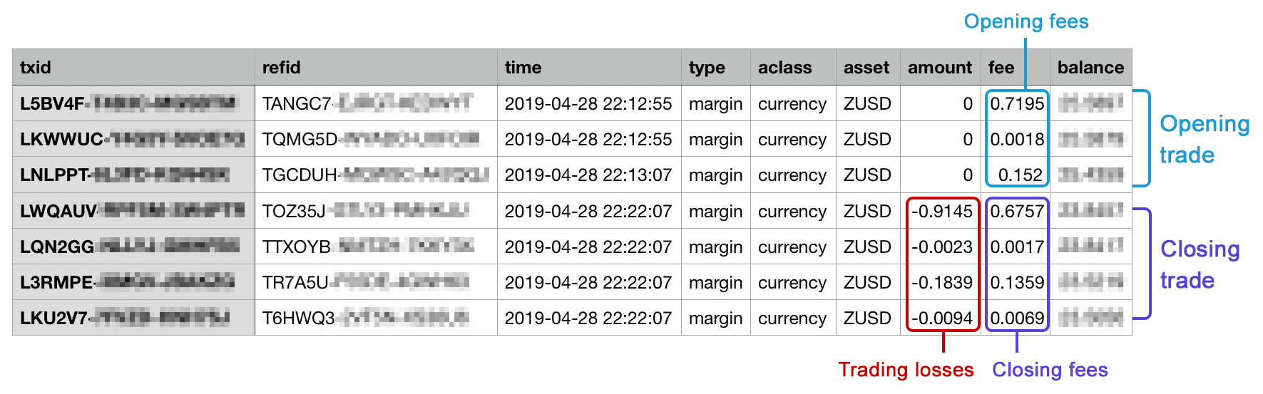 Ledger-margin-trading-pl.png