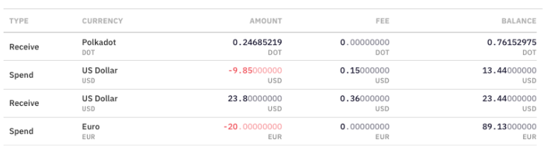 BuyCrypto_Ledger_04282021.png